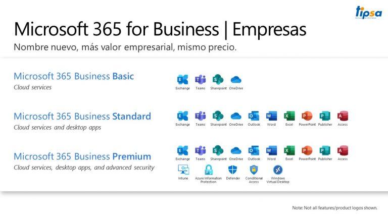 Microsoft 365 Business - Aplicaciones