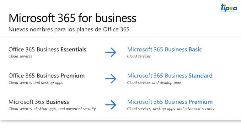 Equivalencia de planes de Office 365 - Microsoft 365