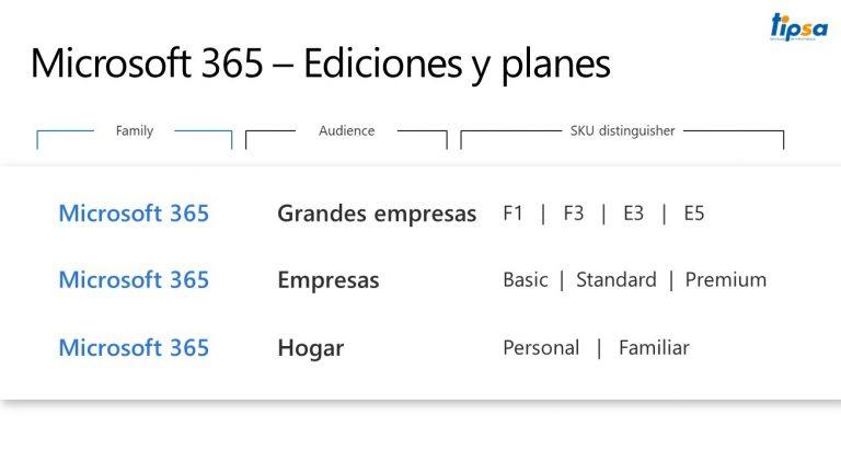 Ediciones de Microsoft 365, el nuevo Office 365